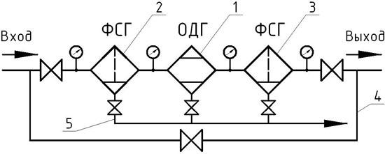 осушка газа схема подключения